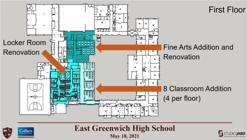 Planning the EGHS of the Future